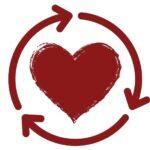 Ο κύκλος της καλοσύνης